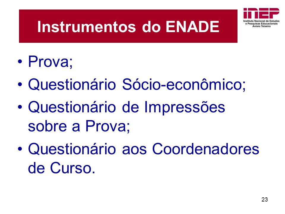 23 Instrumentos do ENADE Prova; Questionário Sócio-econômico; Questionário de Impressões sobre a Prova; Questionário aos Coordenadores de Curso.