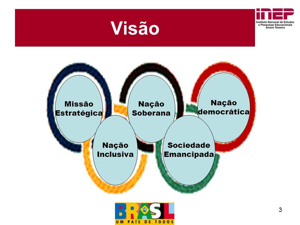 3 Visão Missão Estratégica Nação Soberana Nação Inclusiva Nação democrática Sociedade Emancipada