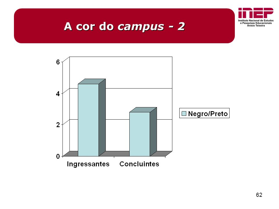 62 A cor do campus - 2