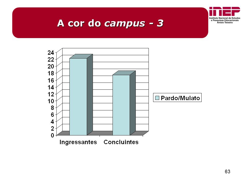 63 A cor do campus - 3