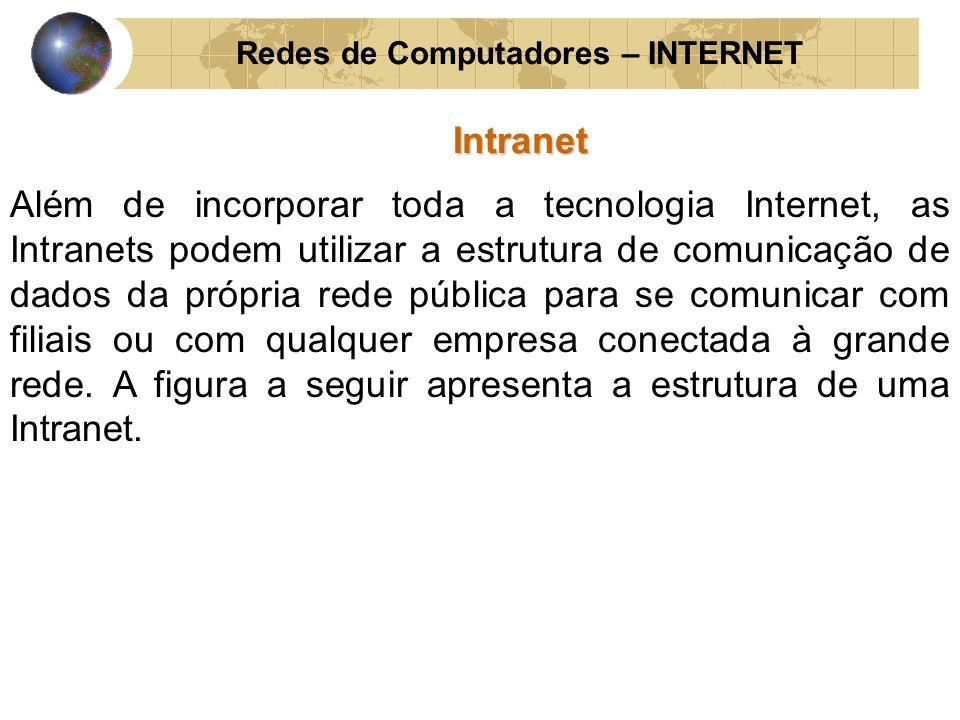 Redes de Computadores – INTERNETIntranet Além de incorporar toda a tecnologia Internet, as Intranets podem utilizar a estrutura de comunicação de dado