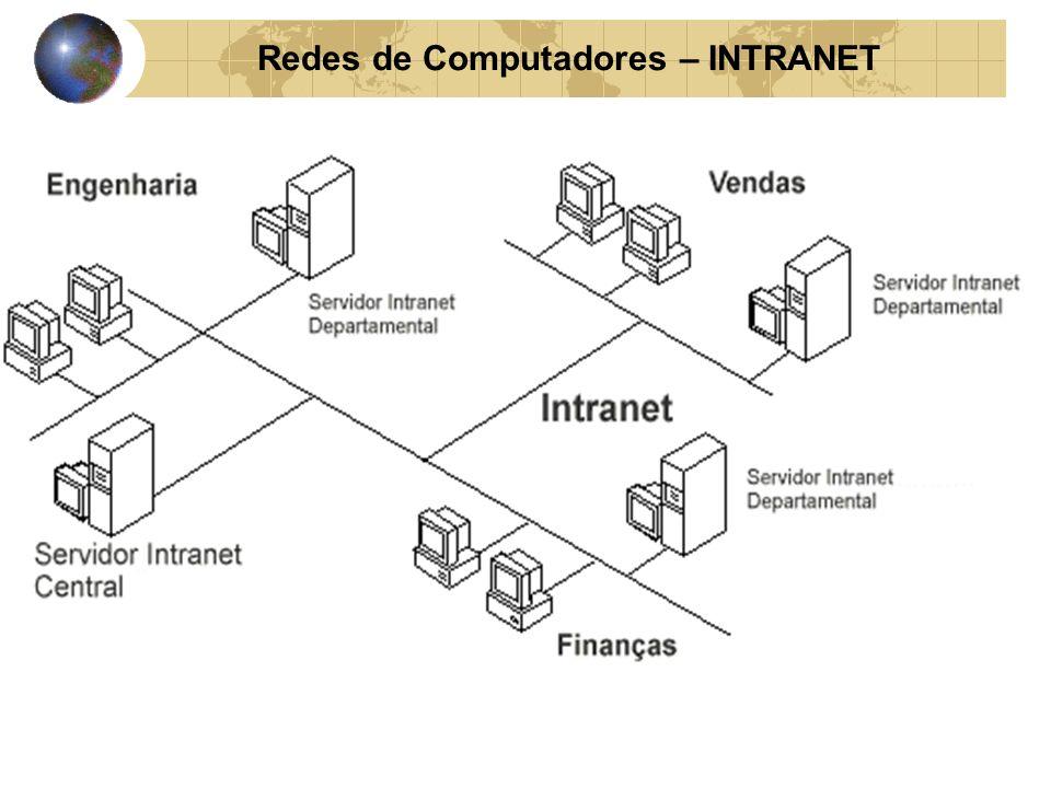 Redes de Computadores – INTRANET