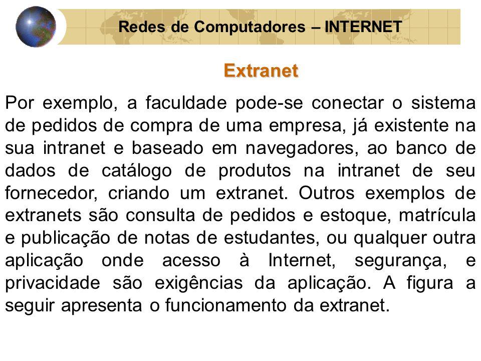 Redes de Computadores – INTERNET Extranet Por exemplo, a faculdade pode-se conectar o sistema de pedidos de compra de uma empresa, já existente na sua