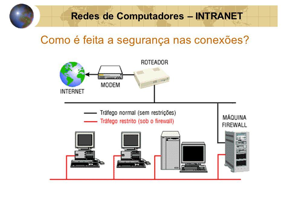Redes de Computadores – INTRANET Como é feita a segurança nas conexões?