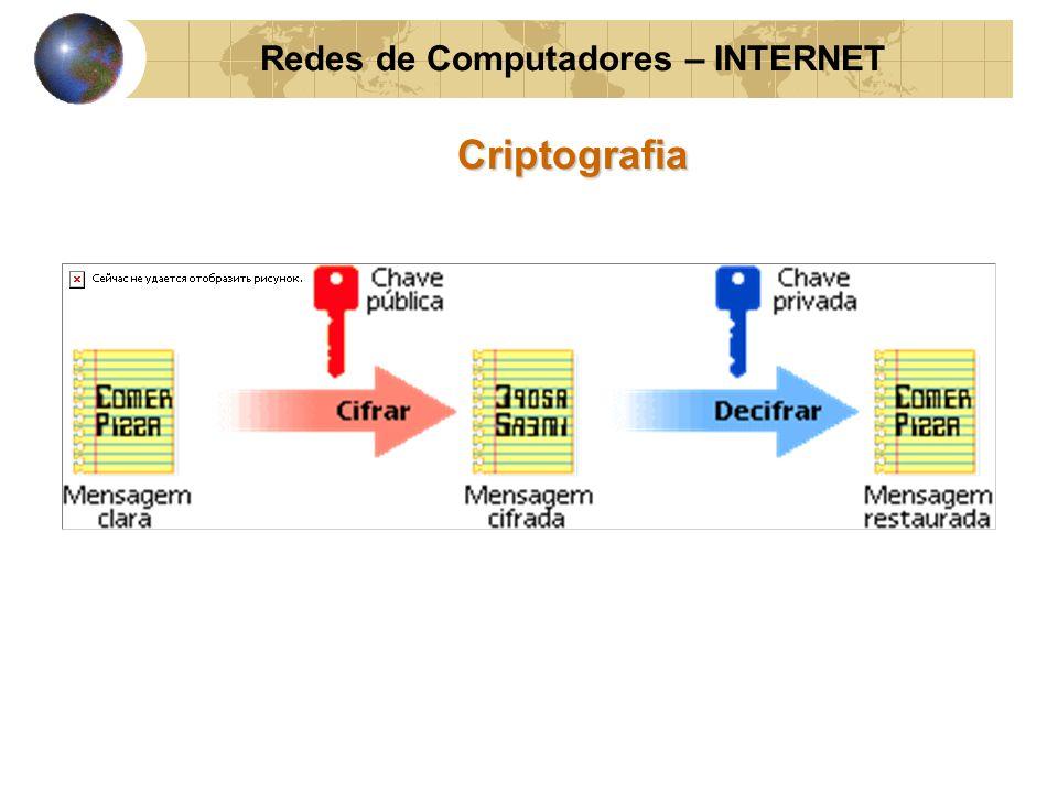 Redes de Computadores – INTERNETCriptografia