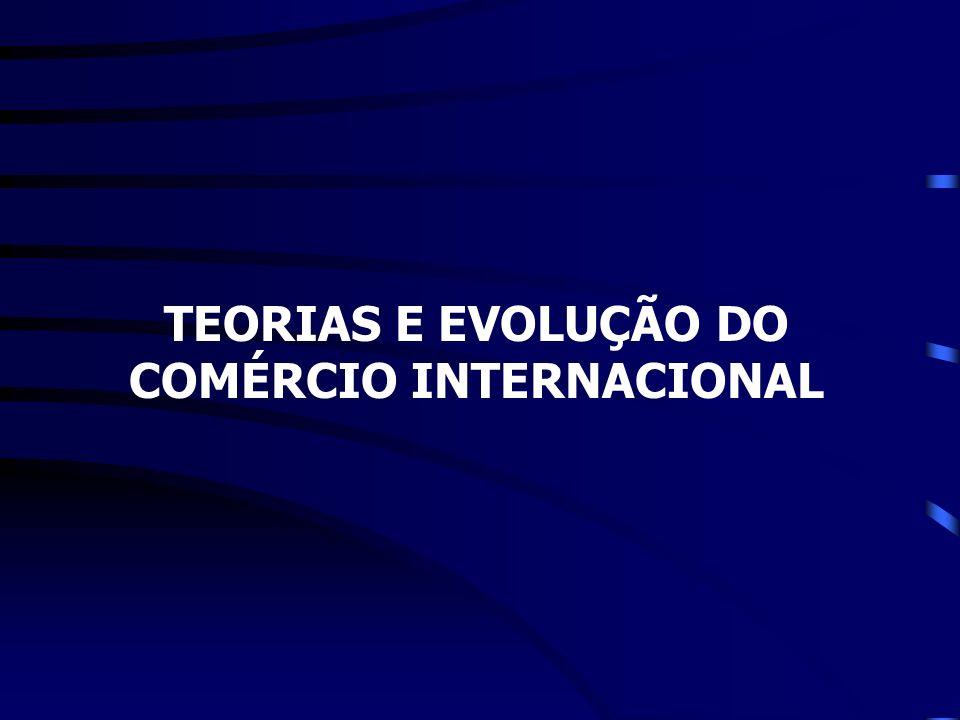 Michael Porter (1990) TEORIA DA VANTAGEM COMPETITIVA DAS NAÇÕES Vantagem Competitiva Estratégia, Estrutura e Rivalidade das Empresas Condições dos Fatores Indústrias Correlativas e de Apoio Condições de Demanda Interna