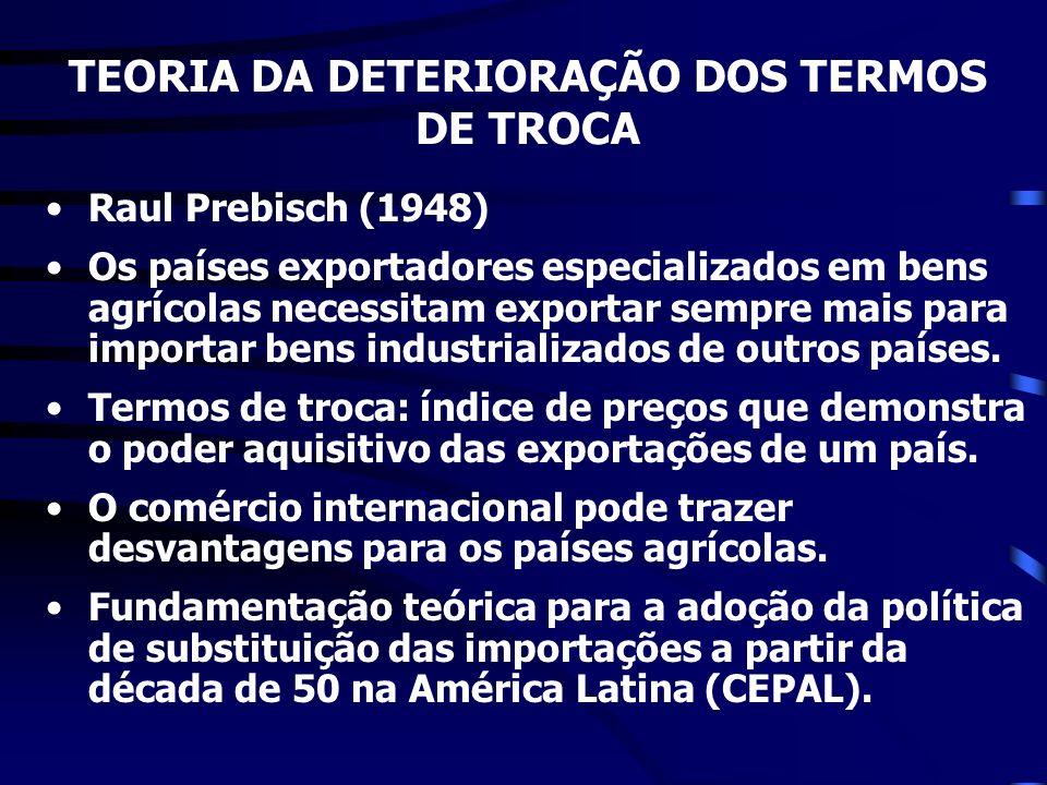 Raul Prebisch (1948) Os países exportadores especializados em bens agrícolas necessitam exportar sempre mais para importar bens industrializados de ou