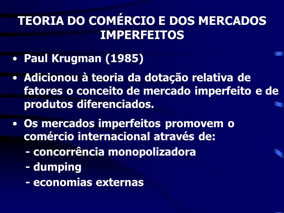 Paul Krugman (1985) Adicionou à teoria da dotação relativa de fatores o conceito de mercado imperfeito e de produtos diferenciados. Os mercados imperf