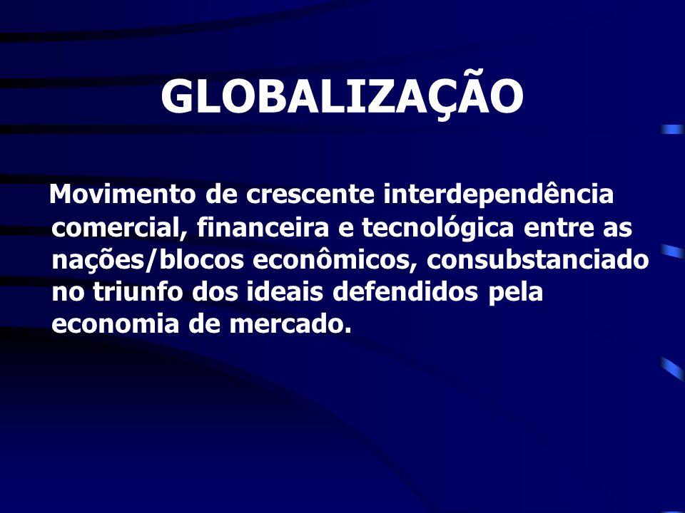 GLOBALIZAÇÃO Movimento de crescente interdependência comercial, financeira e tecnológica entre as nações/blocos econômicos, consubstanciado no triunfo