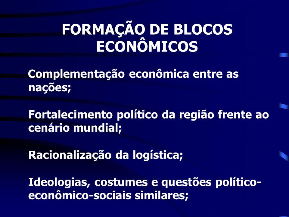 FORMAÇÃO DE BLOCOS ECONÔMICOS Complementação econômica entre as nações; Fortalecimento político da região frente ao cenário mundial; Racionalização da