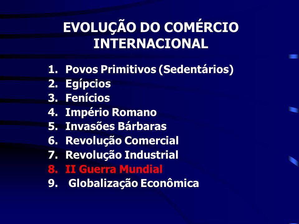 TEORIAS DO COMÉRCIO INTERNACIONAL Mercantilismo Vantagens Absolutas (Adam Smith) Vantagens Comparativas (David Ricardo) Dotação Relativa de Fatores (Hecksher-Ohlin) Vantagem Competitiva (Michael Porter)