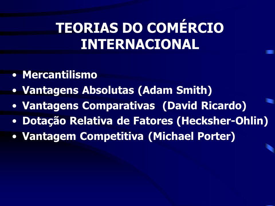 TEORIAS DO COMÉRCIO INTERNACIONAL Mercantilismo Vantagens Absolutas (Adam Smith) Vantagens Comparativas (David Ricardo) Dotação Relativa de Fatores (H