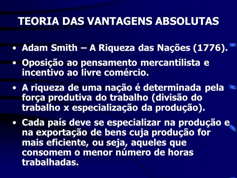 Adam Smith – A Riqueza das Nações (1776). Oposição ao pensamento mercantilista e incentivo ao livre comércio. A riqueza de uma nação é determinada pel