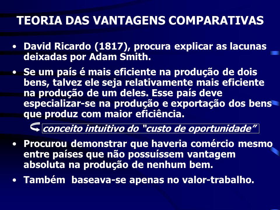 David Ricardo (1817), procura explicar as lacunas deixadas por Adam Smith. Se um país é mais eficiente na produção de dois bens, talvez ele seja relat