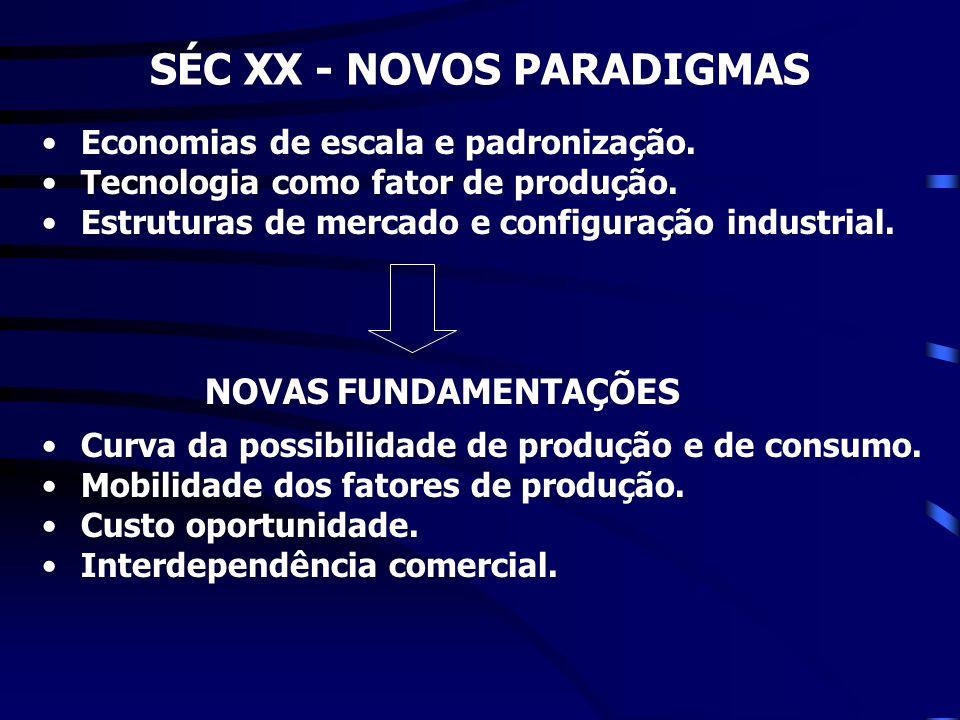 Economias de escala e padronização. Tecnologia como fator de produção. Estruturas de mercado e configuração industrial. NOVAS FUNDAMENTAÇÕES Curva da