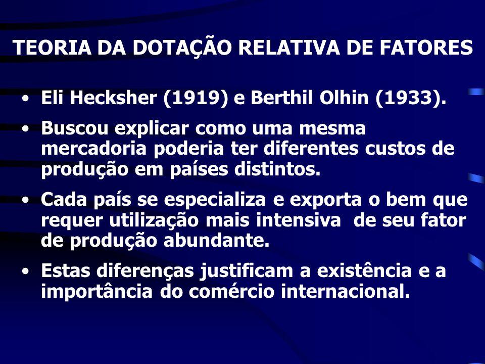 Eli Hecksher (1919) e Berthil Olhin (1933). Buscou explicar como uma mesma mercadoria poderia ter diferentes custos de produção em países distintos. C