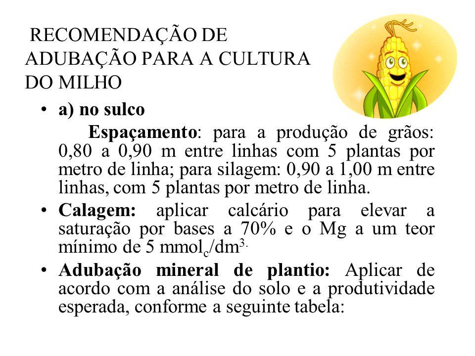 RECOMENDAÇÃO DE ADUBAÇÃO PARA A CULTURA DO MILHO a) no sulco Espaçamento: para a produção de grãos: 0,80 a 0,90 m entre linhas com 5 plantas por metro de linha; para silagem: 0,90 a 1,00 m entre linhas, com 5 plantas por metro de linha.