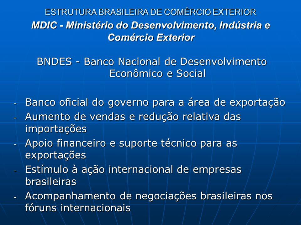 ESTRUTURA BRASILEIRA DE COMÉRCIO EXTERIOR BNDES - Banco Nacional de Desenvolvimento Econômico e Social - Banco oficial do governo para a área de expor