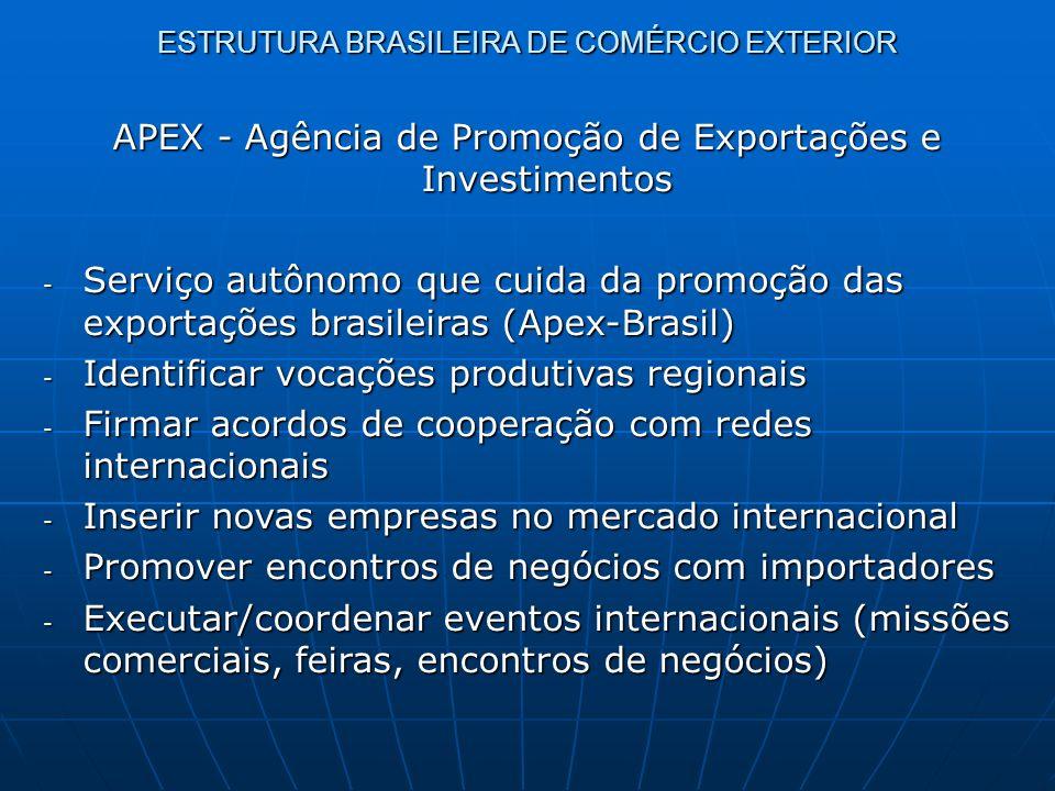 ESTRUTURA BRASILEIRA DE COMÉRCIO EXTERIOR APEX - Agência de Promoção de Exportações e Investimentos - Serviço autônomo que cuida da promoção das expor