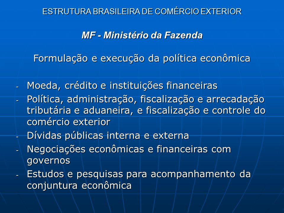 ESTRUTURA BRASILEIRA DE COMÉRCIO EXTERIOR Formulação e execução da política econômica - Moeda, crédito e instituições financeiras - Política, administ