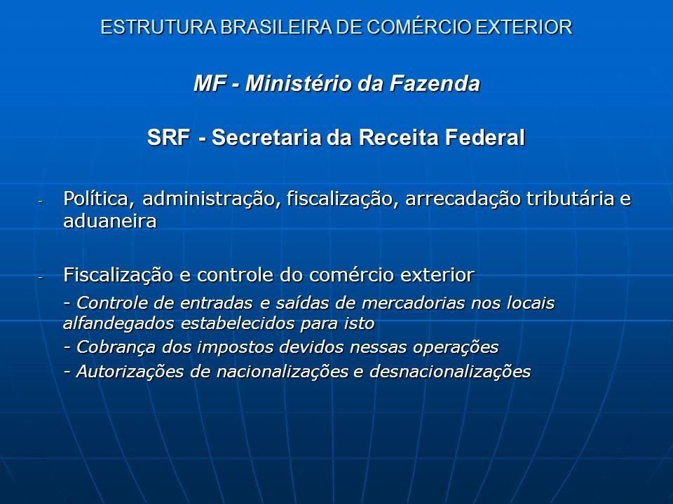 ESTRUTURA BRASILEIRA DE COMÉRCIO EXTERIOR SRF - Secretaria da Receita Federal - Política, administração, fiscalização, arrecadação tributária e aduane