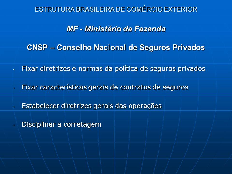 ESTRUTURA BRASILEIRA DE COMÉRCIO EXTERIOR CNSP – Conselho Nacional de Seguros Privados - Fixar diretrizes e normas da política de seguros privados - F