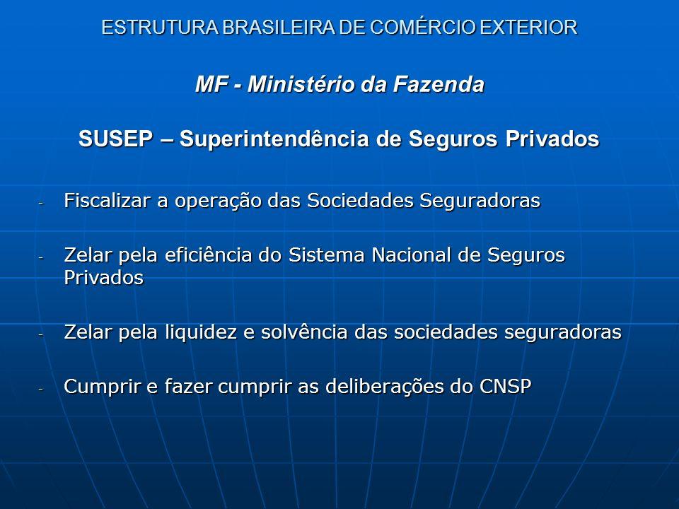ESTRUTURA BRASILEIRA DE COMÉRCIO EXTERIOR SUSEP – Superintendência de Seguros Privados - Fiscalizar a operação das Sociedades Seguradoras - Zelar pela