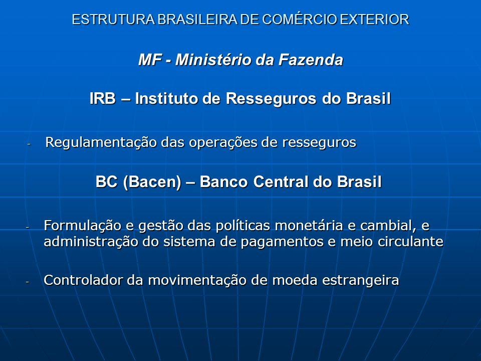 ESTRUTURA BRASILEIRA DE COMÉRCIO EXTERIOR IRB – Instituto de Resseguros do Brasil - Regulamentação das operações de resseguros MF - Ministério da Faze