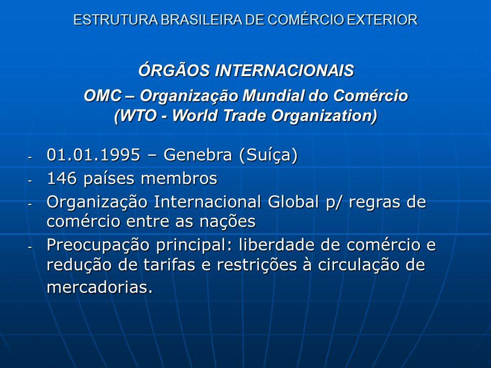 ESTRUTURA BRASILEIRA DE COMÉRCIO EXTERIOR ÓRGÃOS INTERNACIONAIS OMC – Organização Mundial do Comércio (WTO - World Trade Organization) FUNÇÕES - Administrar os acordos de comércio - Fórum para os negócios sobre comércio - Tratar disputas comerciais entre os membros - Monitorar as políticas comerciais dos países membros - Assistência e treinamento aos países em desenvolvimento - Cooperar com outras organizações internacionais