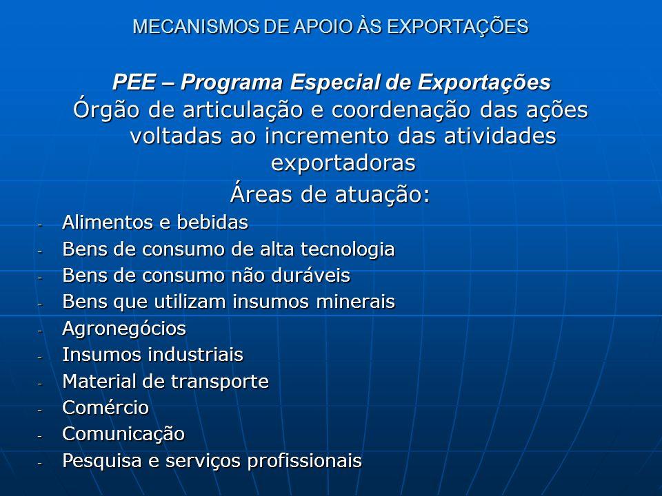MECANISMOS DE APOIO ÀS EXPORTAÇÕES Órgão de articulação e coordenação das ações voltadas ao incremento das atividades exportadoras Áreas de atuação: -