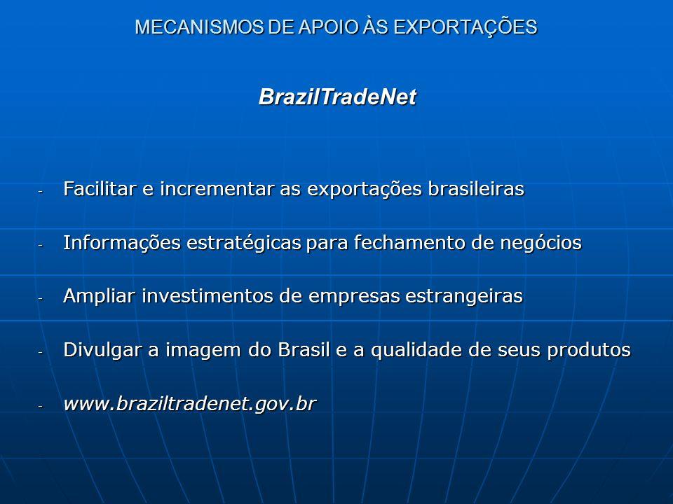 MECANISMOS DE APOIO ÀS EXPORTAÇÕES - Facilitar e incrementar as exportações brasileiras - Informações estratégicas para fechamento de negócios - Ampli