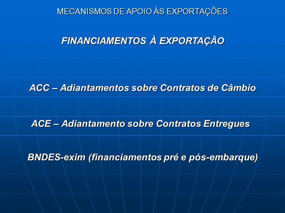 MECANISMOS DE APOIO ÀS EXPORTAÇÕES FINANCIAMENTOS À EXPORTAÇÃO ACC – Adiantamentos sobre Contratos de Câmbio ACE – Adiantamento sobre Contratos Entreg