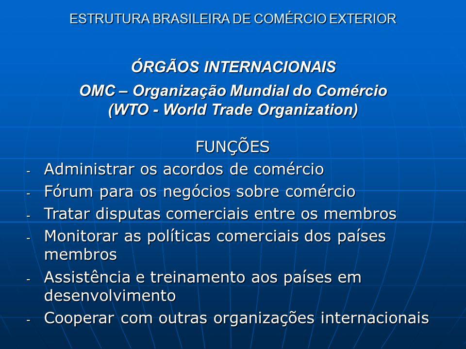 ESTRUTURA BRASILEIRA DE COMÉRCIO EXTERIOR ÓRGÃOS INTERNACIONAIS OMC – Organização Mundial do Comércio (WTO - World Trade Organization) FUNÇÕES - Admin