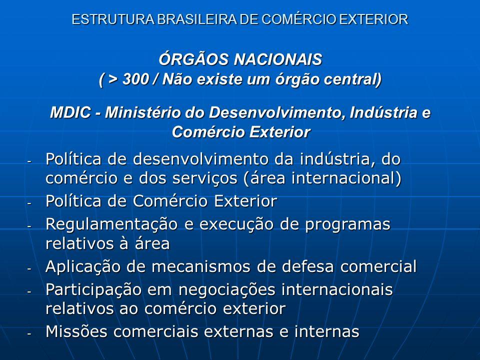 ESTRUTURA BRASILEIRA DE COMÉRCIO EXTERIOR SECEX - Secretaria de Comércio Exterior - Formulação de políticas e programas de comércio exterior - Proposição de medidas (fiscais e cambiais) de financiamento, recuperação de créditos, seguro, transportes e fretes, e promoção comercial.