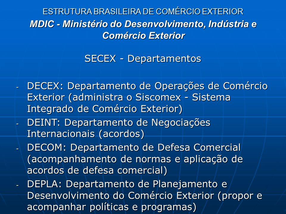 ESTRUTURA BRASILEIRA DE COMÉRCIO EXTERIOR CAMEX - Câmara de Comércio Exterior - Formulação, decisão e coordenação de políticas e atividades relativas ao comércio exterior de bens e serviços, incluindo o turismo - Definir diretrizes e procedimentos relativos à implementação da política de comércio exterior - Coordenar e orientar as ações dos órgãos que possuem competências na área de comércio exterior MDIC - Ministério do Desenvolvimento, Indústria e Comércio Exterior