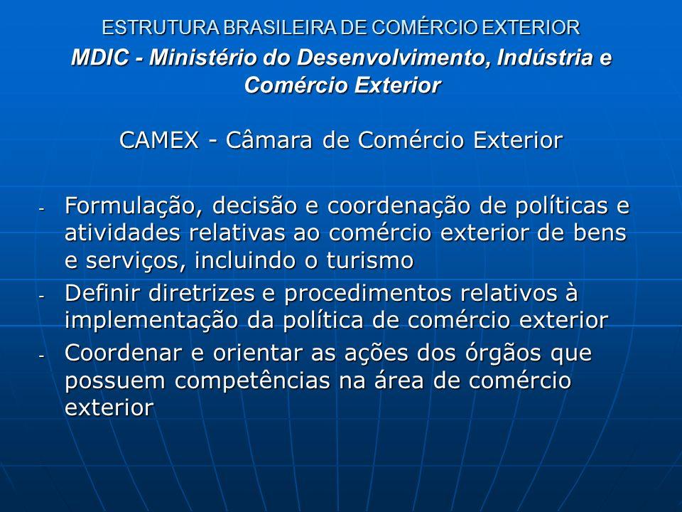 ESTRUTURA BRASILEIRA DE COMÉRCIO EXTERIOR CAMEX - Câmara de Comércio Exterior - Formulação, decisão e coordenação de políticas e atividades relativas