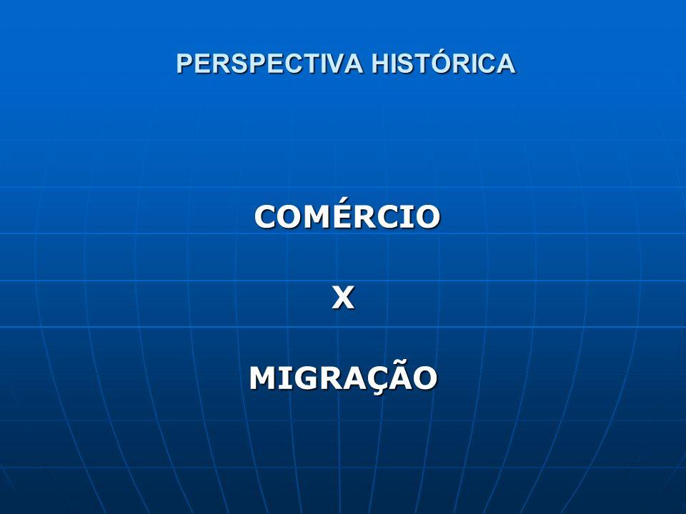 PERSPECTIVA HISTÓRICA COMÉRCIO COMÉRCIOXMIGRAÇÃO