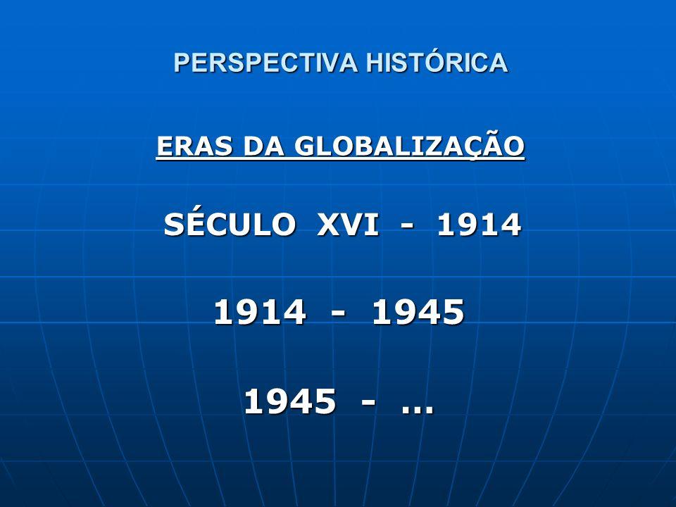 PERSPECTIVA HISTÓRICA SÉCULO XVI - 1914 SÉCULO XVI - 1914 1914 - 1945 1945 - … ERAS DA GLOBALIZAÇÃO