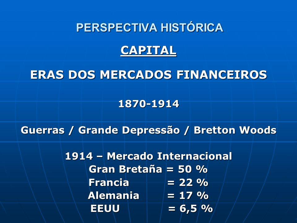 ERAS DOS MERCADOS FINANCEIROS 1870-1914 Guerras / Grande Depressão / Bretton Woods 1914 – Mercado Internacional Gran Bretaña = 50 % Francia = 22 % Ale