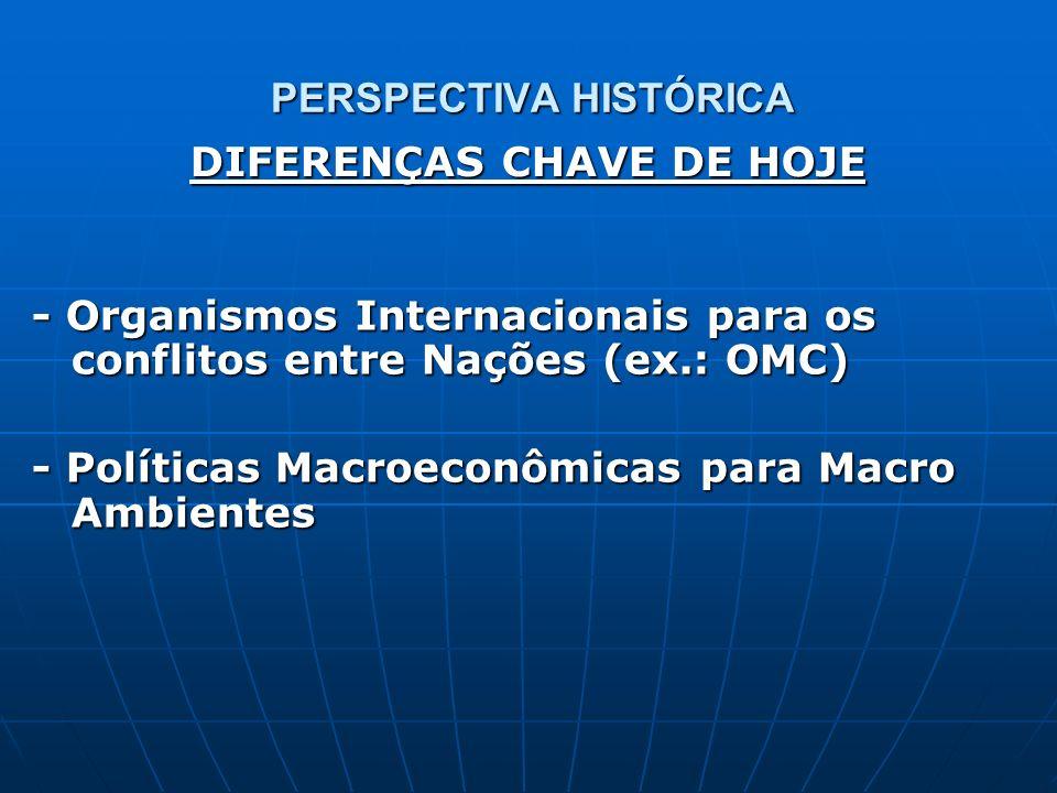 PERSPECTIVA HISTÓRICA - Organismos Internacionais para os conflitos entre Nações (ex.: OMC) - Políticas Macroeconômicas para Macro Ambientes DIFERENÇA