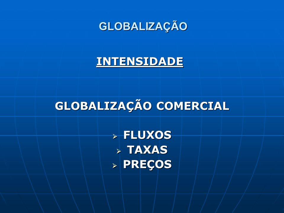 GLOBALIZAÇÃO COMERCIAL FLUXOS FLUXOS TAXAS TAXAS PREÇOS PREÇOS INTENSIDADE GLOBALIZAÇÃO