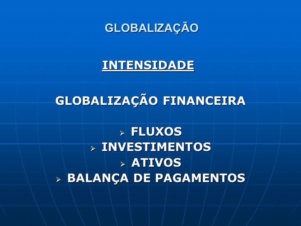 GLOBALIZAÇÃO FINANCEIRA FLUXOS FLUXOS INVESTIMENTOS INVESTIMENTOS ATIVOS ATIVOS BALANÇA DE PAGAMENTOS BALANÇA DE PAGAMENTOS INTENSIDADE GLOBALIZAÇÃO