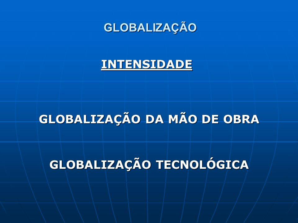 GLOBALIZAÇÃO GLOBALIZAÇÃO DA MÃO DE OBRA GLOBALIZAÇÃO TECNOLÓGICA INTENSIDADE