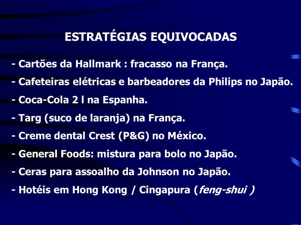 ESTRATÉGIAS EQUIVOCADAS - Cartões da Hallmark : fracasso na França. - Cafeteiras elétricas e barbeadores da Philips no Japão. - Coca-Cola 2 l na Espan