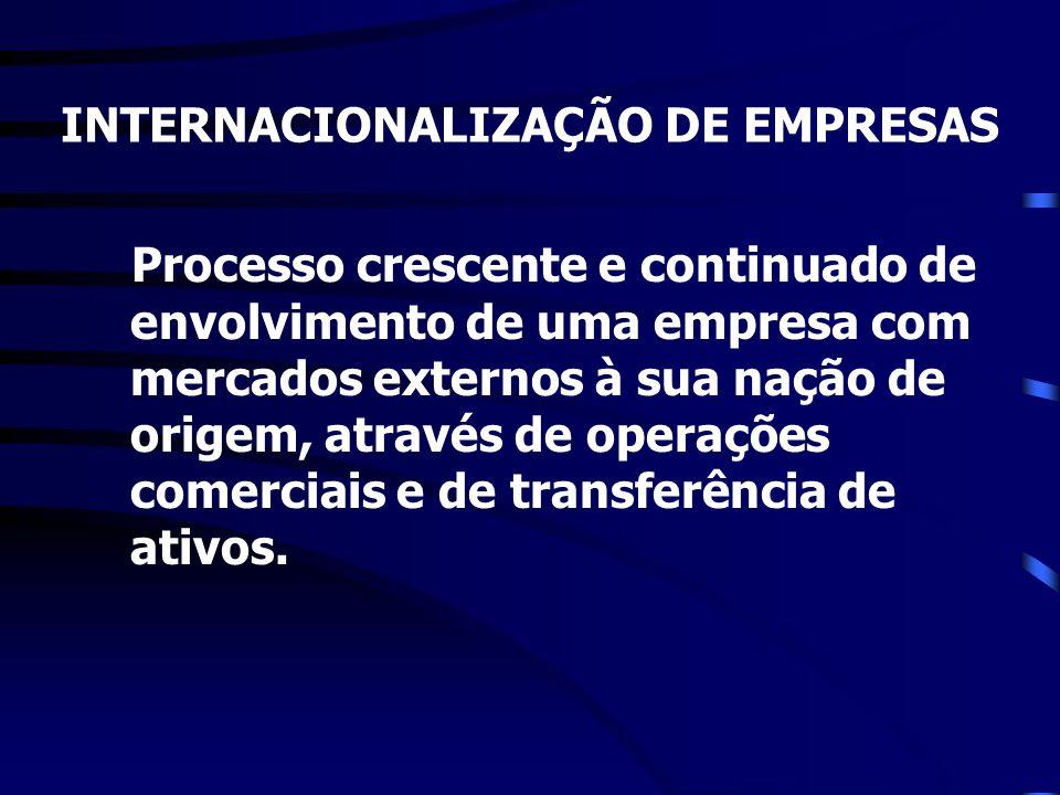 INTERNACIONALIZAÇÃO DE EMPRESAS Processo crescente e continuado de envolvimento de uma empresa com mercados externos à sua nação de origem, através de