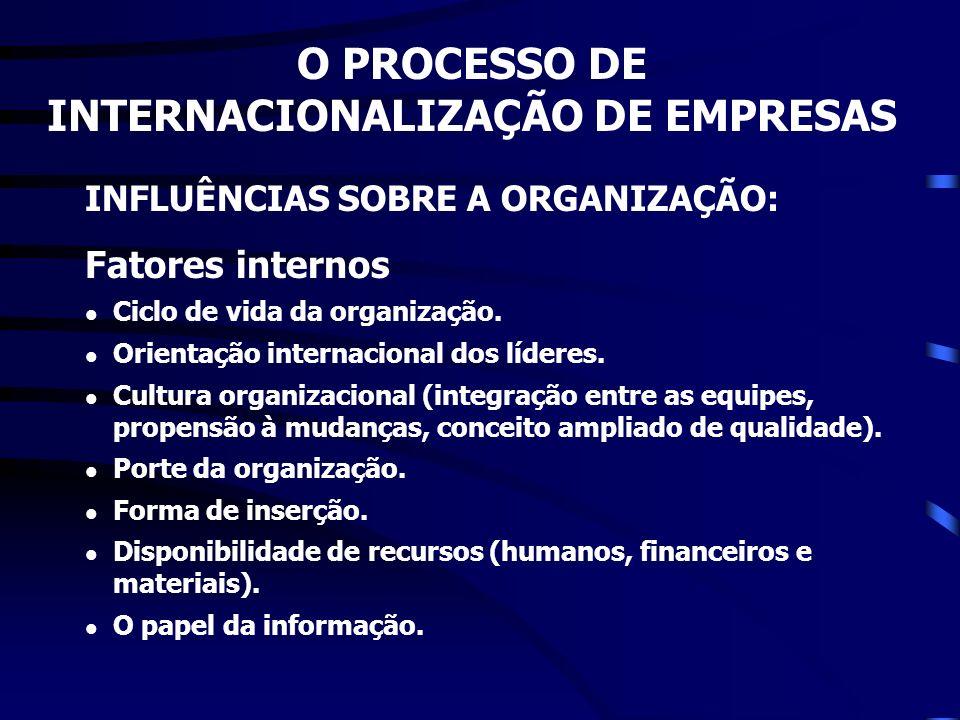 O PROCESSO DE INTERNACIONALIZAÇÃO DE EMPRESAS INFLUÊNCIAS SOBRE A ORGANIZAÇÃO: Fatores internos Ciclo de vida da organização. Orientação internacional