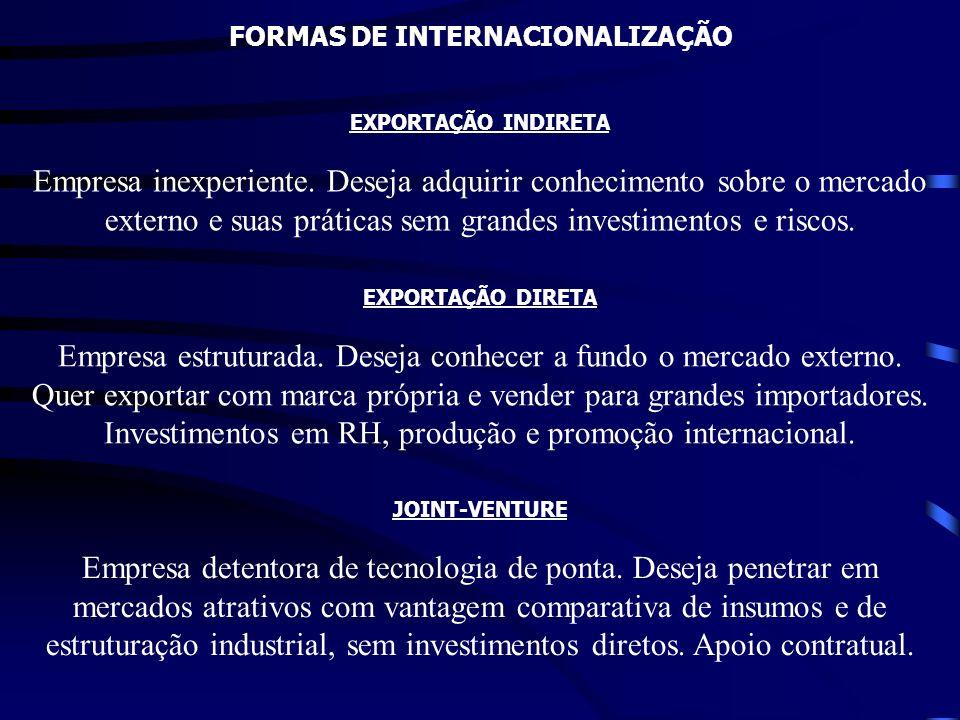 FORMAS DE INTERNACIONALIZAÇÃO EXPORTAÇÃO INDIRETA Empresa inexperiente. Deseja adquirir conhecimento sobre o mercado externo e suas práticas sem grand