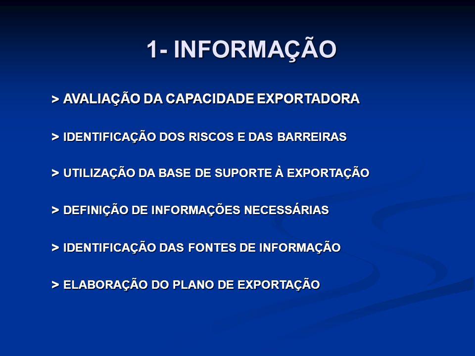 1- INFORMAÇÃO > AVALIAÇÃO DA CAPACIDADE EXPORTADORA > IDENTIFICAÇÃO DOS RISCOS E DAS BARREIRAS > UTILIZAÇÃO DA BASE DE SUPORTE À EXPORTAÇÃO > DEFINIÇÃO DE INFORMAÇÕES NECESSÁRIAS > IDENTIFICAÇÃO DAS FONTES DE INFORMAÇÃO > ELABORAÇÃO DO PLANO DE EXPORTAÇÃO