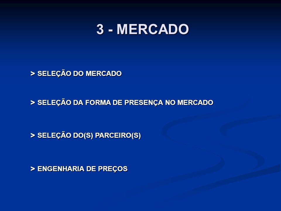 3 - MERCADO > SELEÇÃO DO MERCADO > SELEÇÃO DA FORMA DE PRESENÇA NO MERCADO > SELEÇÃO DO(S) PARCEIRO(S) > ENGENHARIA DE PREÇOS