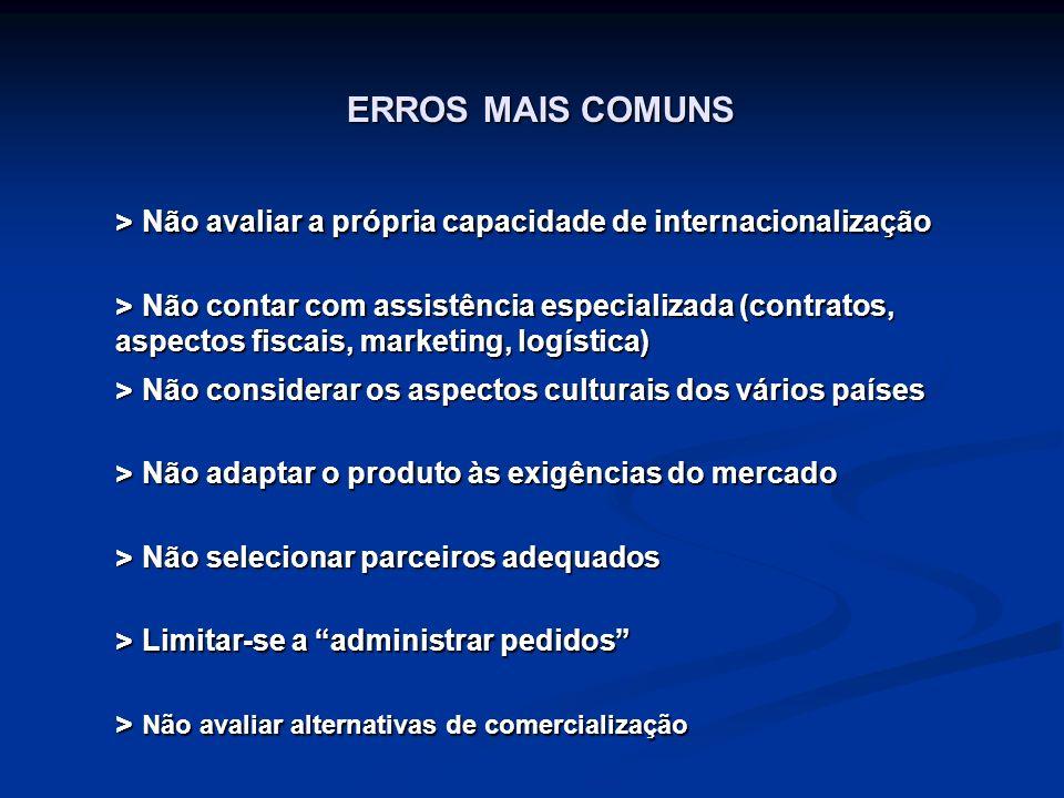 ROTEIRO DE EXPORTAÇÃO 1.Preparação para o comércio exterior 2.